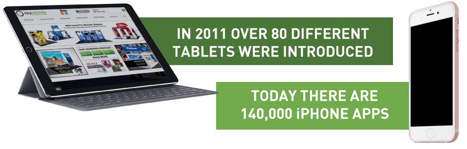 tablets statistic
