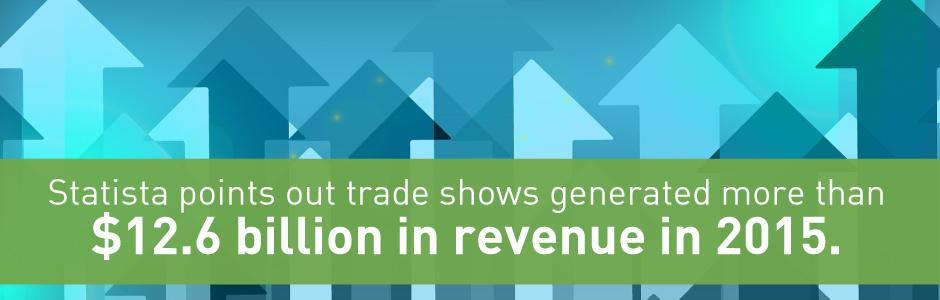trade shows generated 12.6 billion in revenue