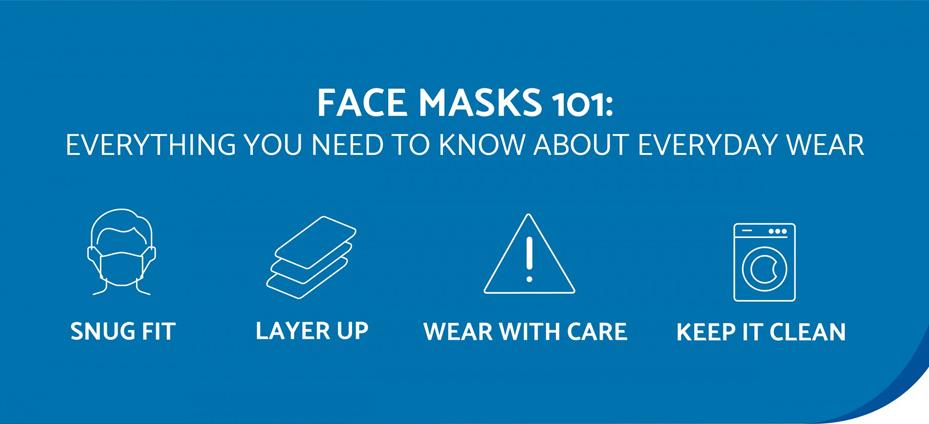 Face Masks 101